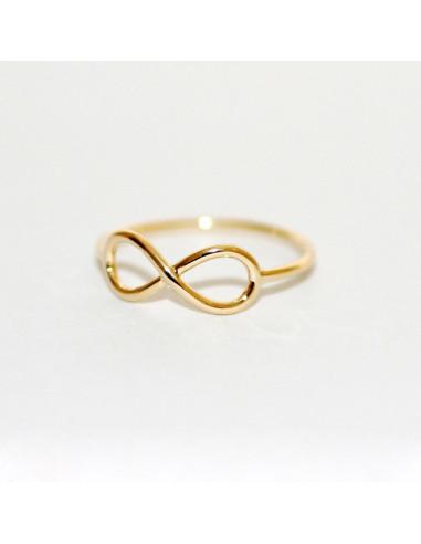 Inel minimal, model simplu cu infinit
